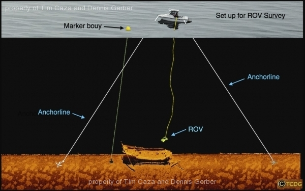 Set-up-for-ROV-survey