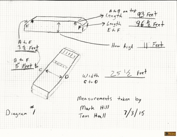 Upside down barge diagram 1